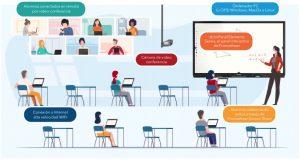 Infografía panel colegio de seguros málaga